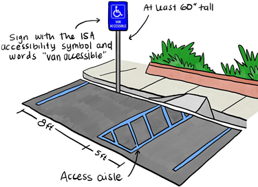 Access Signs Requirements For Van Accessible Parking Spaces