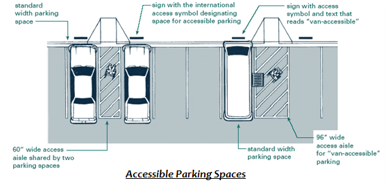 Ada Handicapped Parking Rules Amp Regulations For Signs