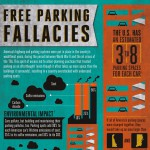 Free parking fallacies: Infographic & report