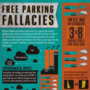 infographic-free-parking-fallacies-580
